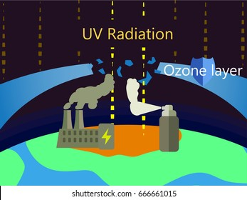 Illustration of ozone depletion with power plant factory and spray bottle causing ozone layer hole. Flat style ozone depletion picture. Ozone depletion causes.