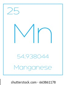 An Illustration of the Periodic Element  Manganese