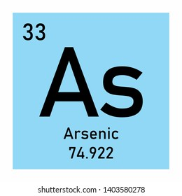 Illustration of the periodic table Arsenic chemical symbol