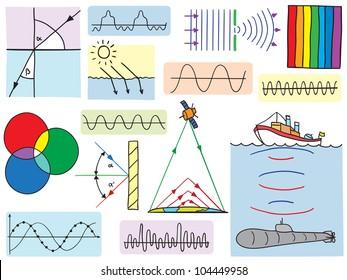 Illustration of Physics - oscillations and waves phenomena - hand-drawn symbols