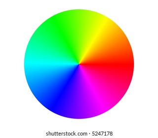 Illustration of a RGB color circle