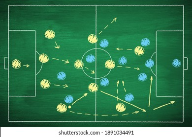 Illustration of soccer or football tactics and offense play strategy