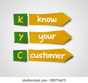 Illustration of sticky note of abbreviation kyc know your client