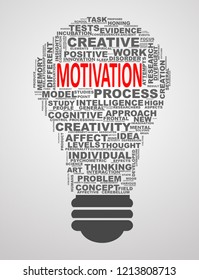 Illustration of word tags wordcloud of bulb shape showing motivation concept