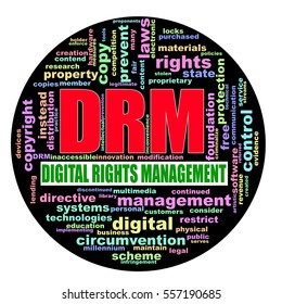 Illustration of wordcloud tags of drm digital rights management in circle shape