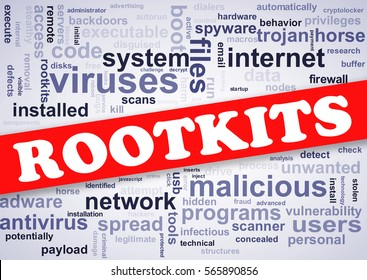 Illustration of wordcloud tags of malware rootkits concept