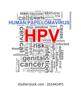 Illustration of wordcloud word tags of hpv human papillomavirus