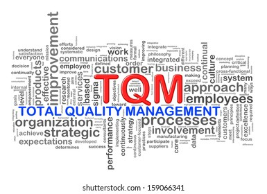 Illustration of wordcloud word tags of tqm - total quality management