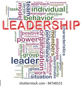 Illustration of Words in a wordcloud of 'leadership