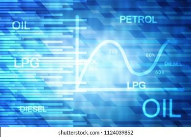 illustration-Concept of oil price
