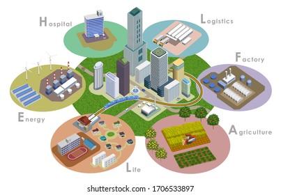 変化を続ける未来の都市開発、3Dアートワークのイラスト