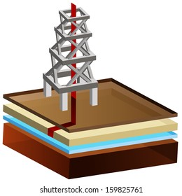 An image of a 3d hydraulic fracking rig.