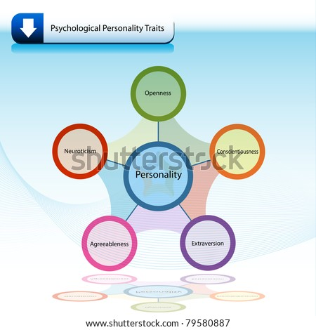 image psychological personality traits chart diagram stock. Black Bedroom Furniture Sets. Home Design Ideas