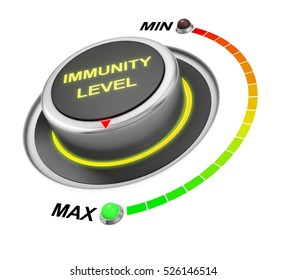 immunity level button position 3d rendering