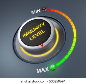 immunity level button position. 3d rendering