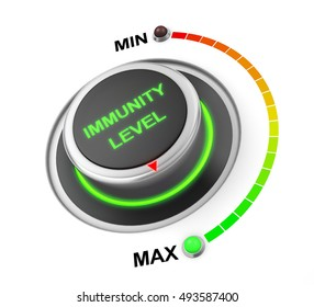 immunity level button position. Concept image for illustration of  immunity level in the highest position , 3d rendering