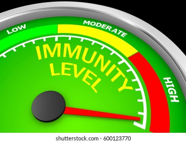 immunity level to maximum conceptual meter, 3d rendering