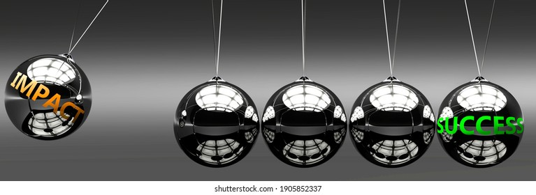 Impact and success - the idea that Impact helps to achieve success and happiness in business, work and life symbolized by English word Impact and a newton cradle, 3d illustration