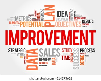 Improvement word cloud, business concept background