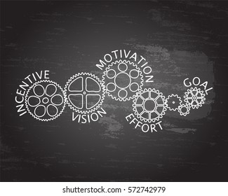 Incentive, motivation, vision, effort and goal on hand drawn gear wheels blackboard background