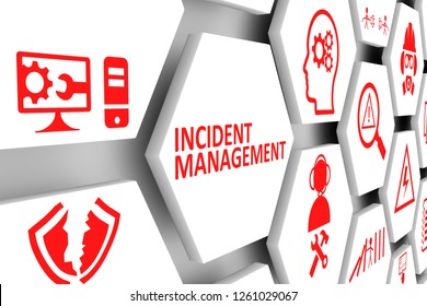 INCIDENT MANAGEMENT concept cell background 3d illustration