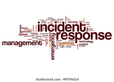 Incident response word cloud concept