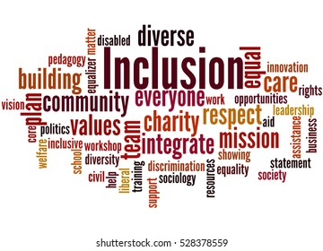 Inclusion, word cloud concept on white background.