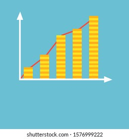 Income growth visual graphic on promotional banner. money profit development in form of chart. increase statistics visualization raster illustration.