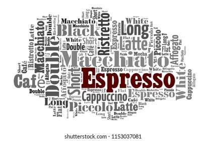 Index of coffee drinks words cloud collage, poster background, coffee concept