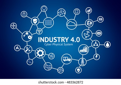 Industrial 4.0 Cyber Physical Systems concept , Icon of industry 4.0 ,Internet of things network,smart factory solution,Manufacturing technology,automation robot with blue background