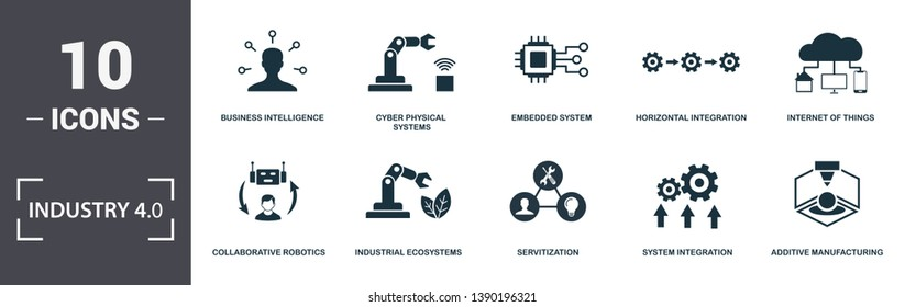 Industry 4.0 icons set collection. Includes simple elements such as Business Intelligence, Cyber Systems, Embedded System, Horizontal Integration, Internet Of Things, Industrial Ecosystems