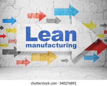 Industry concept:  arrow with Lean Manufacturing on grunge textured concrete wall background, 3D rendering