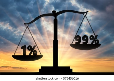 Inequality and injustice concept. One percent of the rich, outweighs 99 percent of poor