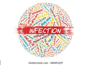 INFECTION word writing on wordcloud concept