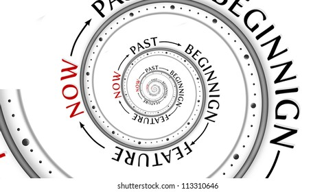 Infinity life concept.  Spiral with past and future.