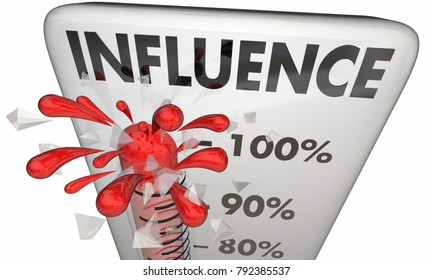 Influence Persuasion Thermometer Measure Power 3d Illustration