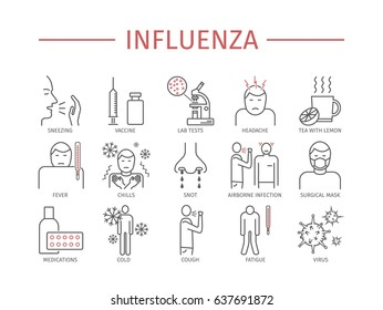 Influenza. Flu Symptoms, Treatment. Line icons set.
