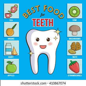 Infographic chart for dental and health care. It shows best food products for teeth, gums and enamel. Dairy, fruit, nuts, vegetables