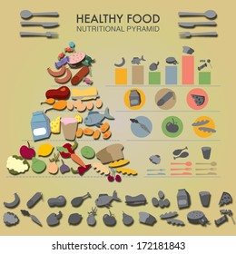 Infographic Healthy food, nutritional pyramid