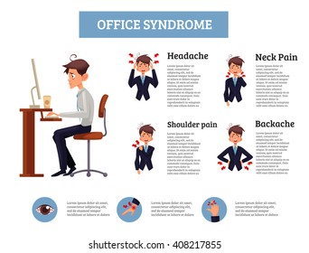Infographics office syndrome, illustration of a man sitting at a work space, an employee is experiencing suffering, different types of pain in body due to sedentary work, office syndrome, pain concept