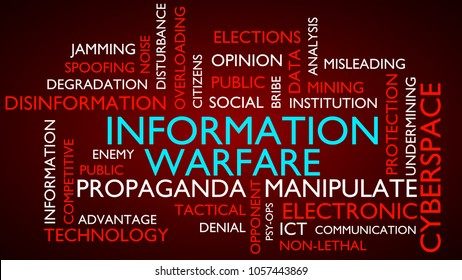 Information warfare word tag cloud. 3D rendering, red variant.