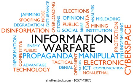 Information warfare word tag cloud. 3D rendering, white variant.