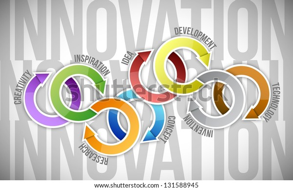 innovation concept diagram illustration design over a white background