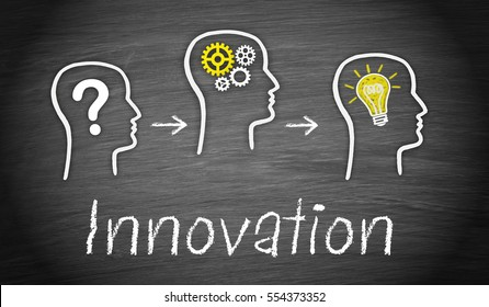 Innovation Concept - group of three people with question mark, cogwheels and light bulb on chalkboard background