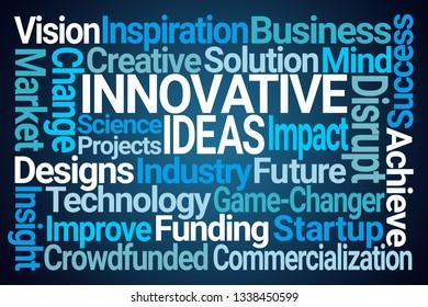 Innovative Ideas Word Cloud on Blue Background