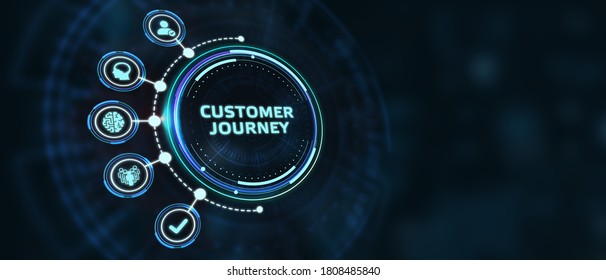 Inscription Customer journey on the virtual display. Business Technology Internet and network concept  3D illustration