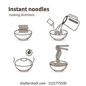 Instruction how to prepare instant noodles. flat line illustration.