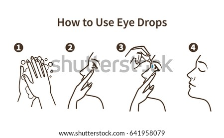 Instruction How Use Eye Drops Stock Illustration 641958079