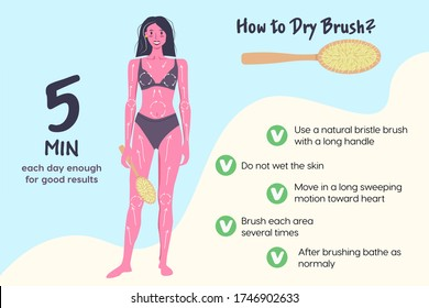Instructions for dry massage. Infographics.