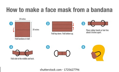 Instructions on how to make a face mask at home from a bandana for protection against coronavirus